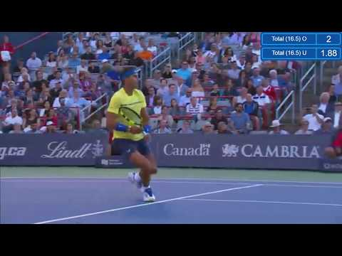 Highlight Rafael Nadal vs Borna Coric Coupe Rogers Montreal 8/10/2017