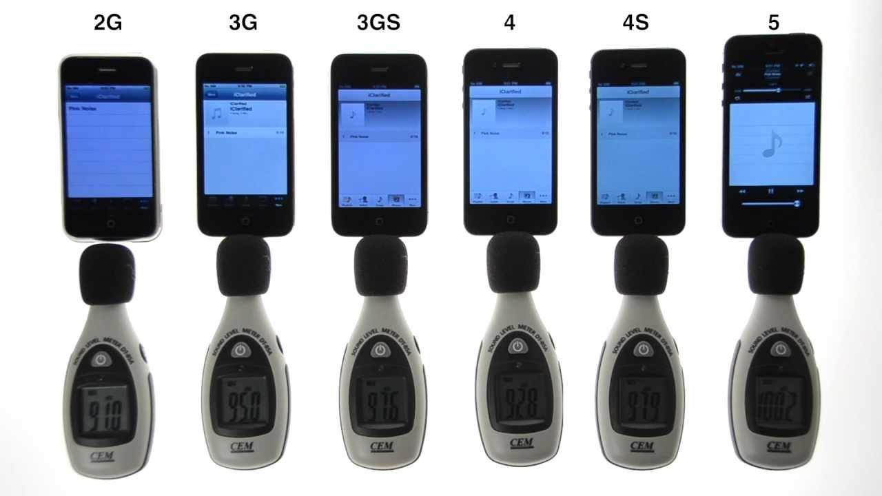 Speaker Volume Test IPhone 2G Vs 3G 3GS 4 4S 5