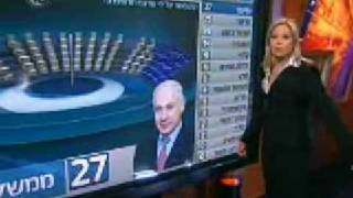 Channel 10 touch screen