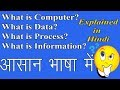 What is Computer , Data ,Process and Information ? Explained in Hindi
