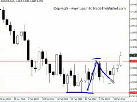 Weekly candke strategy forex