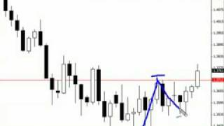 Trading With Weekly Anchor 6 Charts in Forex - Price Action
