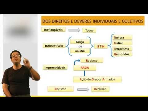 Видео Artigos recursos humanos