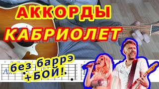 Кабриолет Аккорды 🎸 Ленинград Шнуров ♪ Разбор песни на гитаре ♫ Бой Текст