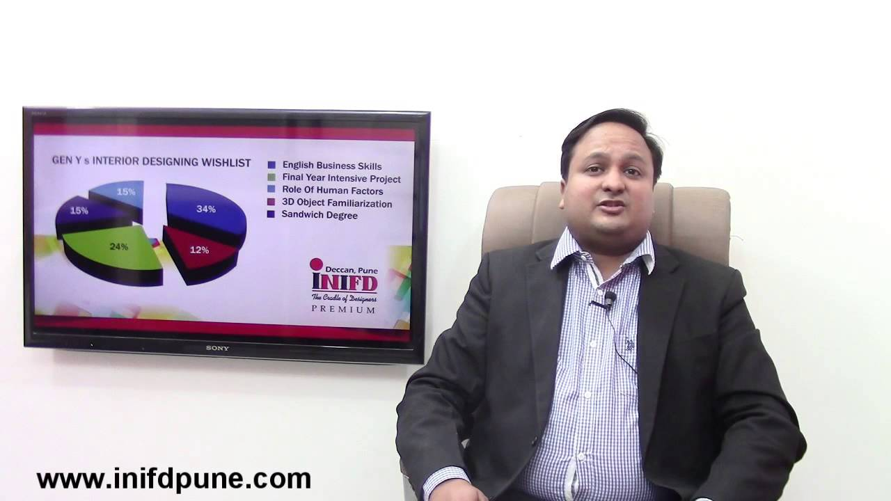 Inifd Pune How To Select Best Interior Design Institute For Your Education Youtube