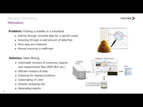 How to find the needle in the (data) haystack – Data Mining with CANape/vSignalyzer