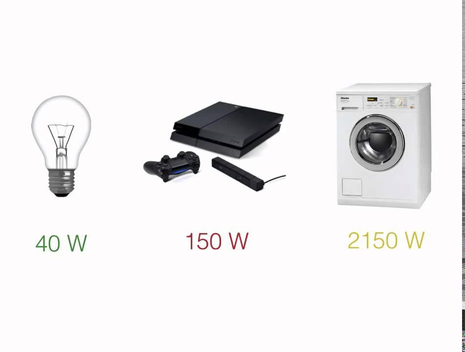 Elektricitet - Hvad er Watt?