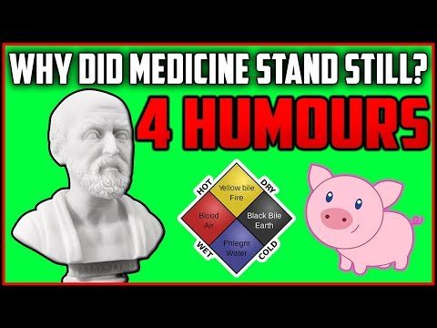 GCSE History: Hippocrates, Galen & the Christian Church | Why did Medicine stand still? (2018)