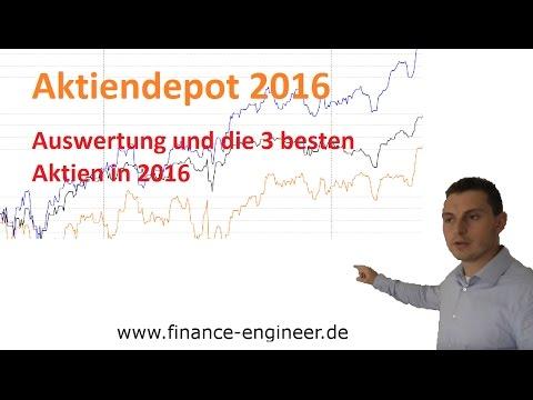 Depotauswertung 2016 und die besten Aktien im Depot 2016