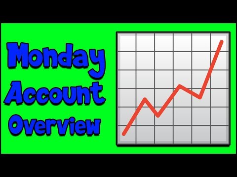 Manual eBay Dropshipping in 2019 Account Overview | Up $2.5k From Last Week Video thumbnail