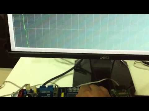 Raspberry PI + Real Time Graph (Qwt) + ARM Cortex M3