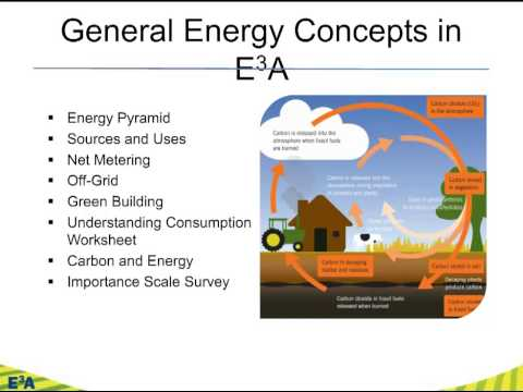 Exploring Energy Efficiency & Alternatives (E3A)