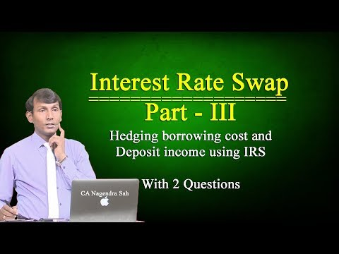 Hedging borrowing cost and Deposit income using interest rate swap !! CA Nagendra Sah