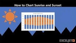 How to chart sunrise and sunset times