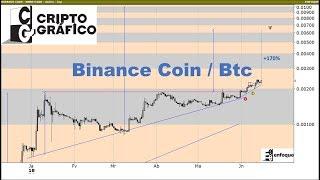 Como ganhar nessa queda do Bitcoin.