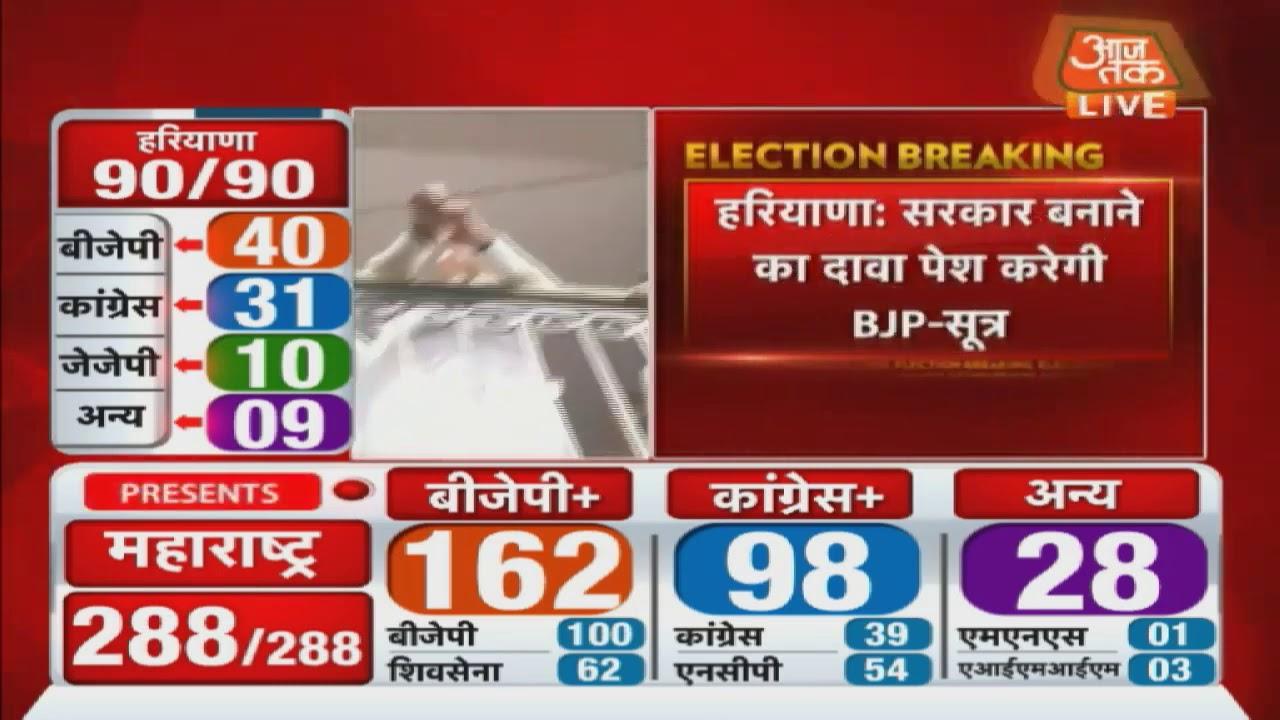 Image result for ABP News Result Live: Maharashtra में NDA आगे, Haryana में बदल रहे हैं आंकड़े, बड़ी कवरेज LIVE