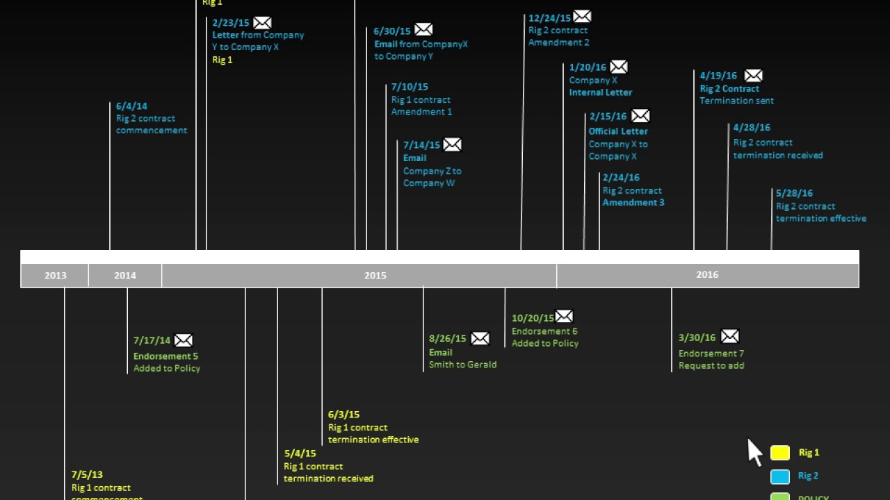Interactive Powerpoint Timeline   YouTube Interactive Powerpoint Timeline