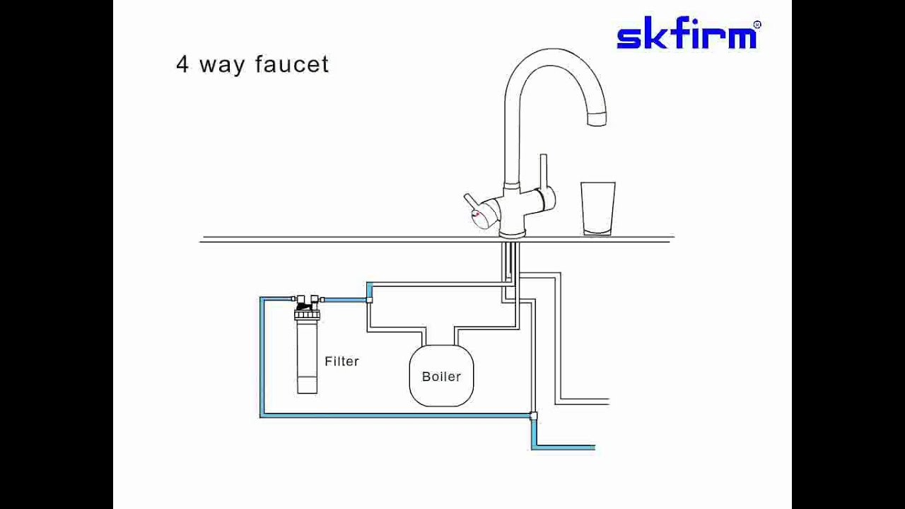 3 way drink faucet ro water tap kitchen faucet tri flow reverse osmosis [ 1280 x 720 Pixel ]