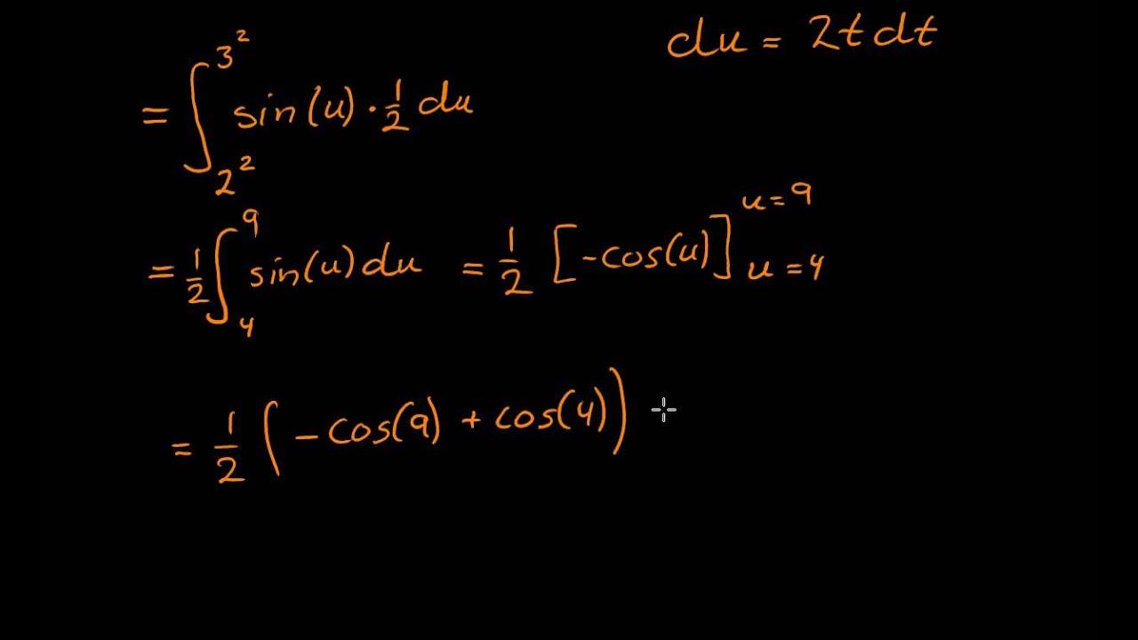 Integration, substitutionsmetoden