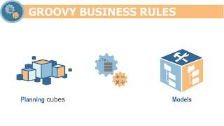 Integrating Strategic Models Using Groovy Rules video thumbnail