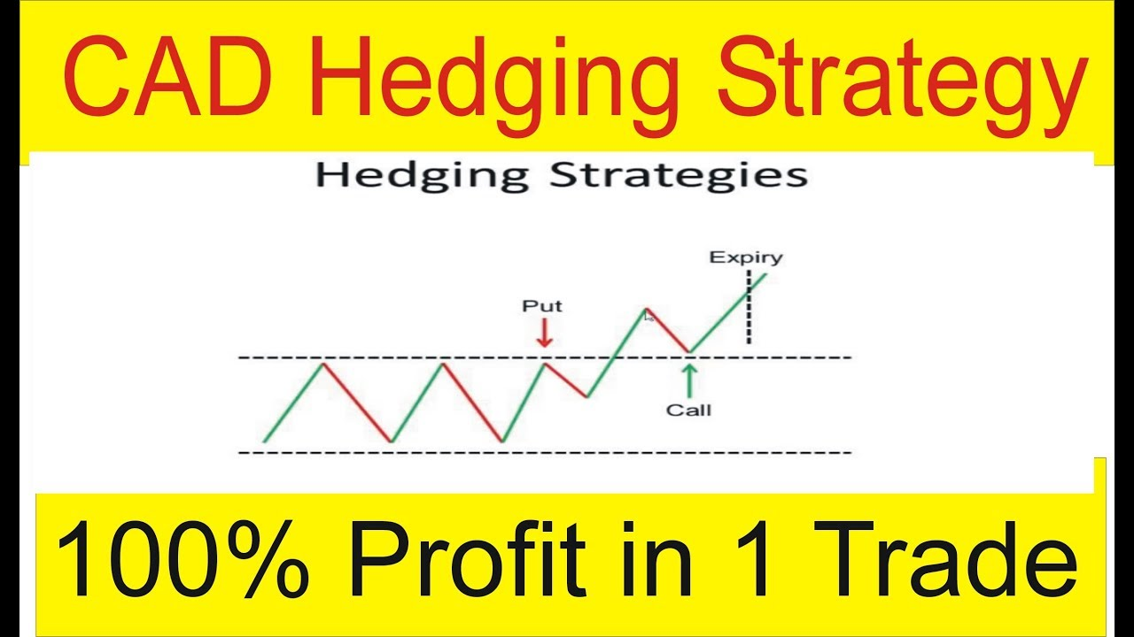 Best forex hedge strategy