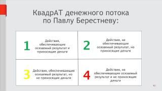 видео Евгений Попов — дневник интернет-бизнесмена