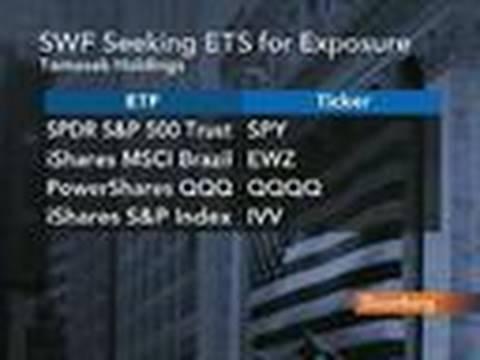 Sovereign Wealth, Hedge Funds Add ETFs to Portfolios: Video