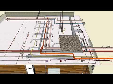 Furkan Mühendislik - Isıtma, Soğutma Ve Havalandırma