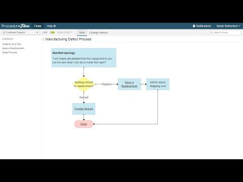 ProcedureFlow - Overview