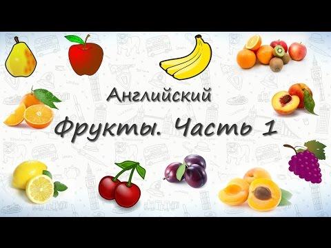 Как по английски будет яблоки
