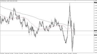EUR/USD Technical Analysis for April 02, 2020 by FXEmpire