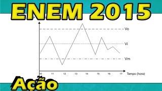 (Enem 2015/2016) Questão 139 Resolvida Matemática (Gabarito/Correção)