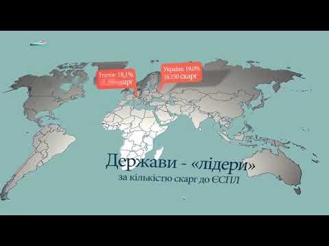 Телеканал Ексклюзив: Підсумки тижня - Українці майже не знають своїх прав
