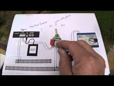 How to use DC and DCC on your layout