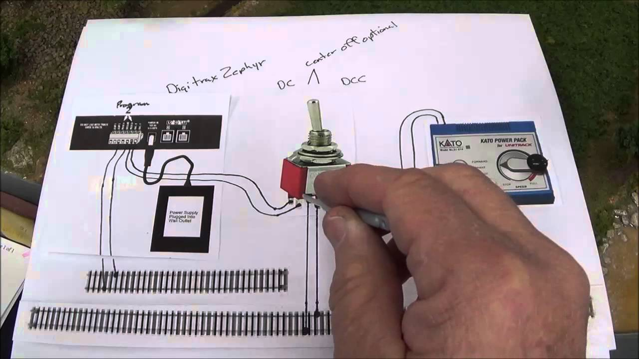 Dc Dcc Wiring Not Lossing Diagram Reverse Loop Track How To Use And On Your Layout Youtube Rh Com