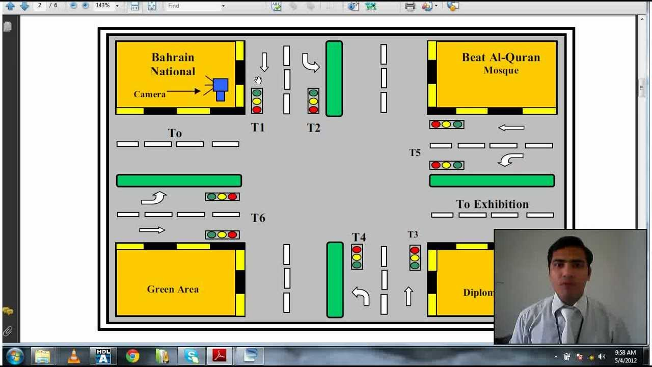 Vhdl Project   Four Way  Four Lane  Indian Rules Based Traffic Light Controller Simulation Flv