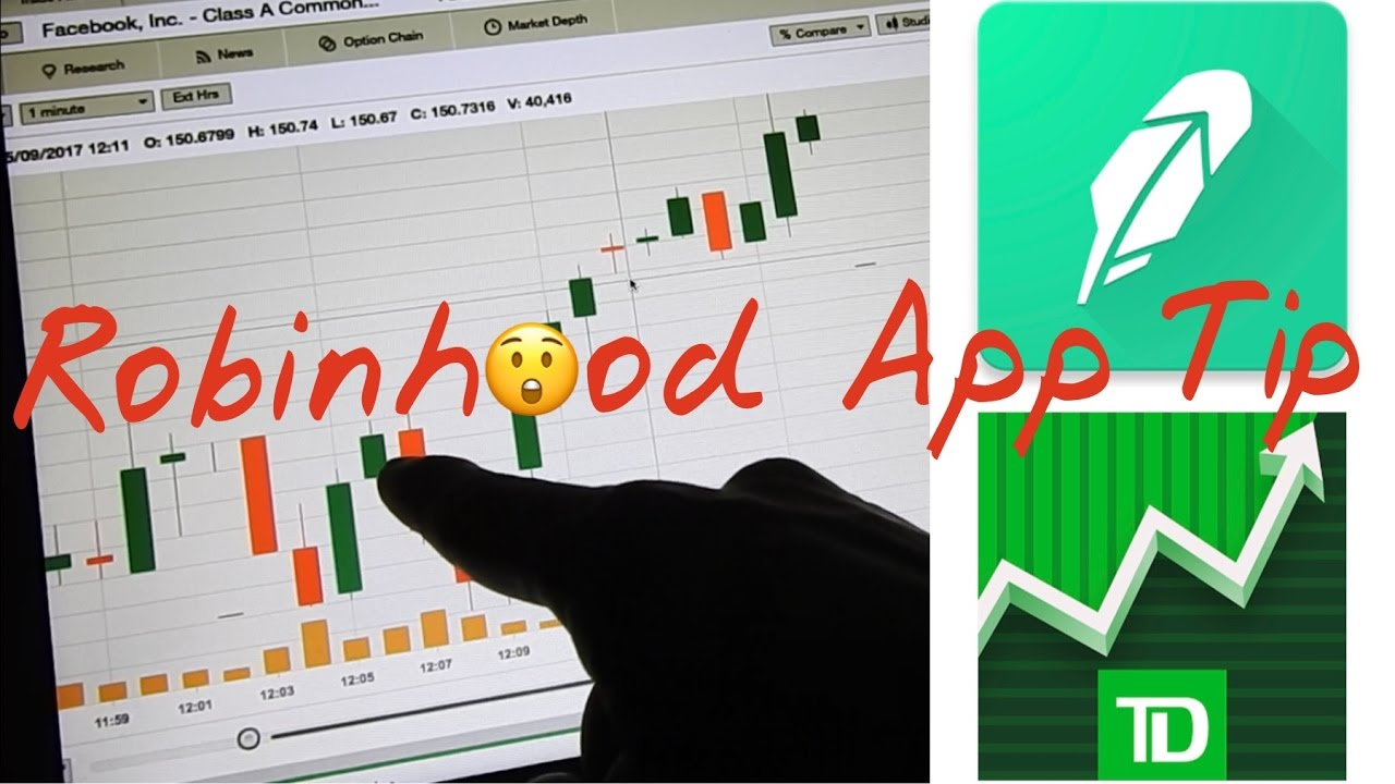 Facebook Stock Quotes 🔰robinhood Trading Facebook Stock  Use Candle Stick Chart & Real