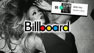 """Mariah Carey - """"With You"""" Billboard Hot 100 Entry Coming!"""