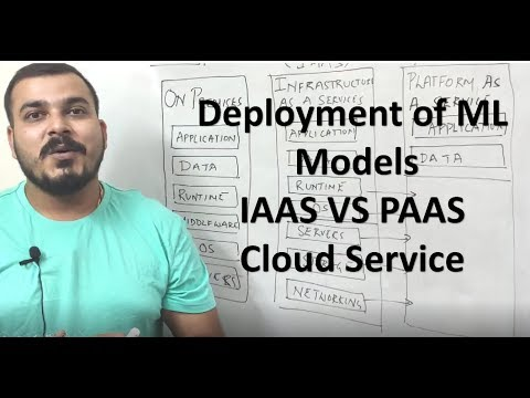 Tutorial 1- Deployment of Models- Premises VS IAAS vs PAAS cloud Platforms