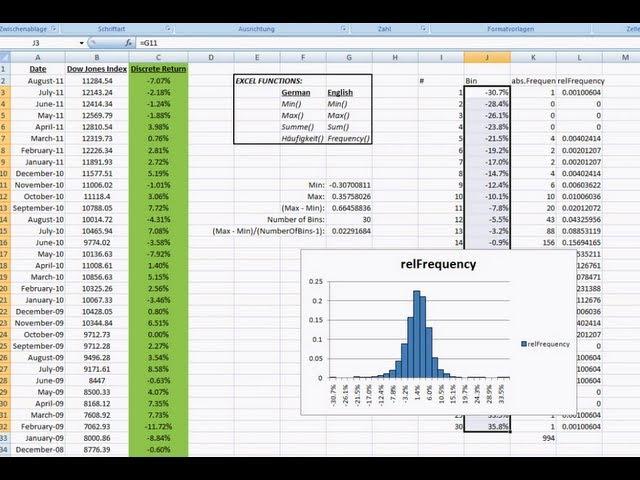 Kaip prekiauti su MetaTrader 4 – MT4 patarimai - Kaip naudoti parinkčių nepastovumo diagramą