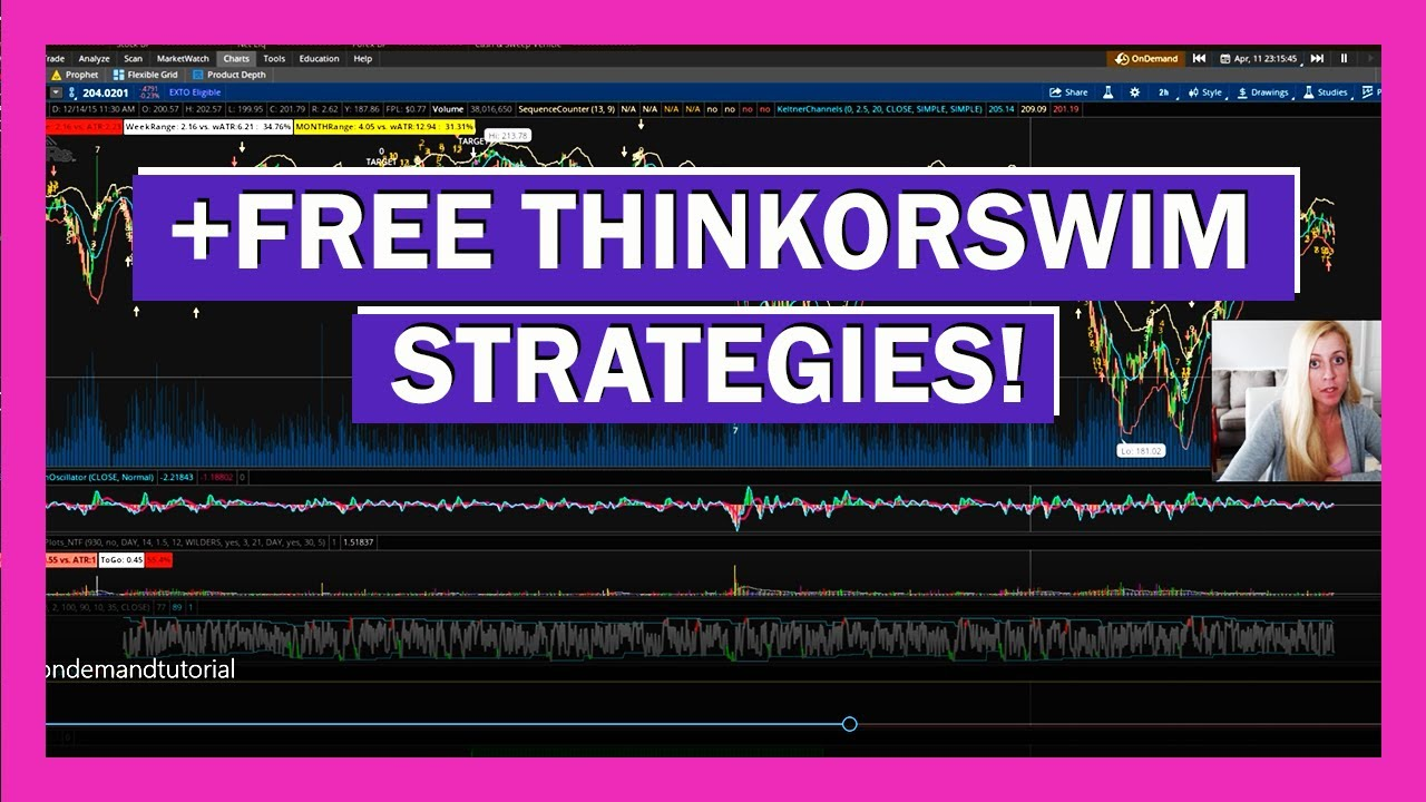 THINKORSWIM TUTORIAL: BACKTESTING WITH ONDEMAND AND EXCEL +FREE THINKSCRIPT  STRATEGY