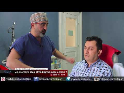 jinekomasti nasıl anlaşılır ? Op Dr Ali Mezdeği