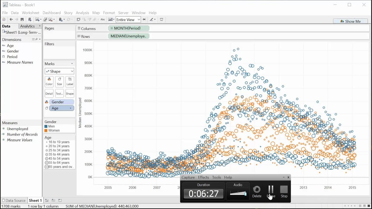 Time Series Aggregation Filter