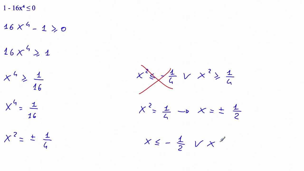 Disequazioni intere di grado superiore al secondo binomie - Tavola di tracciamento secondo grado ...