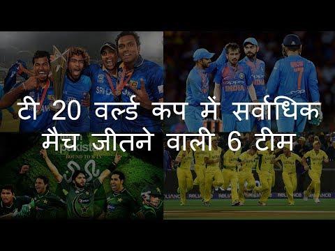 टी 20 वर्ल्ड कप में सर्वाधिक मैच जीतने वाली 6 टीम | 6 Teams Most Wins in T20 World Cup | Chotu Nai