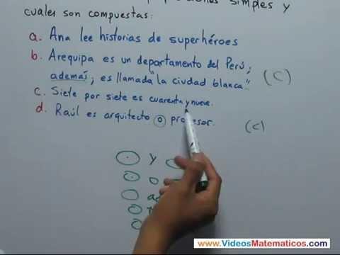 Proposicion Simple Y Compuesta Matematicapasoapaso Com Youtube