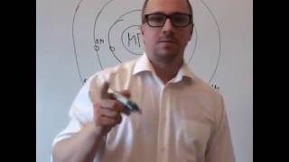 видео Матричная структура управления