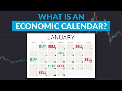 Economic Calendar | Trading Terms