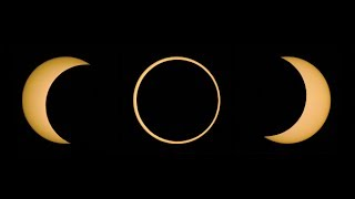 How to Find Extrasolar Planets (Transit Method)