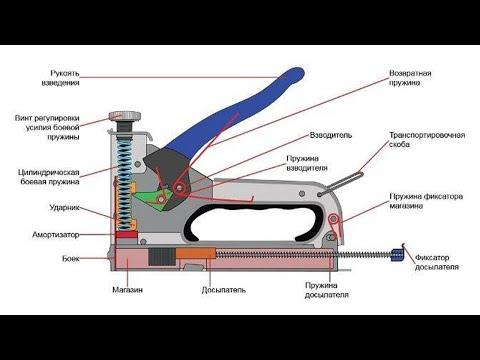 Как разобрать степлер